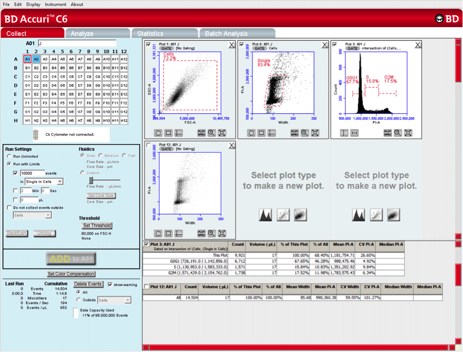 """Being """"Accuri-te"""" Through Cytometry: A Guide to Accuri C6 Software ..."""