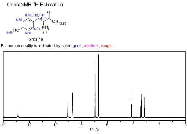 NMR Prediction